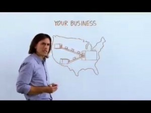 People love whiteboards - why do you think these commercials are so popular?